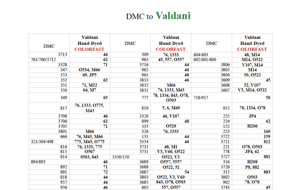 Valdani Dmc Conversion Chart Doodledog Designs Primitives